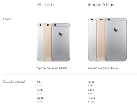 iphone6_modelli