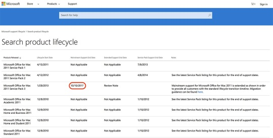 lifecycle_office2011