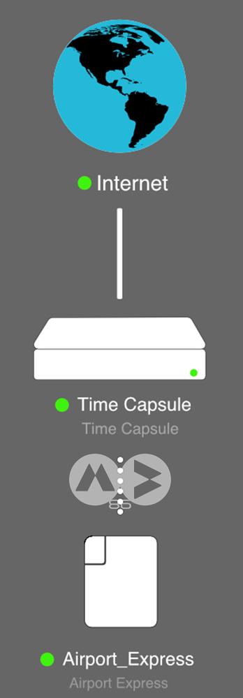 TimeCapsule_config_1